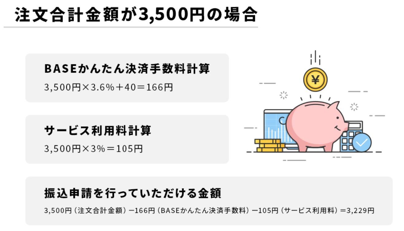 settlement fee e.g.